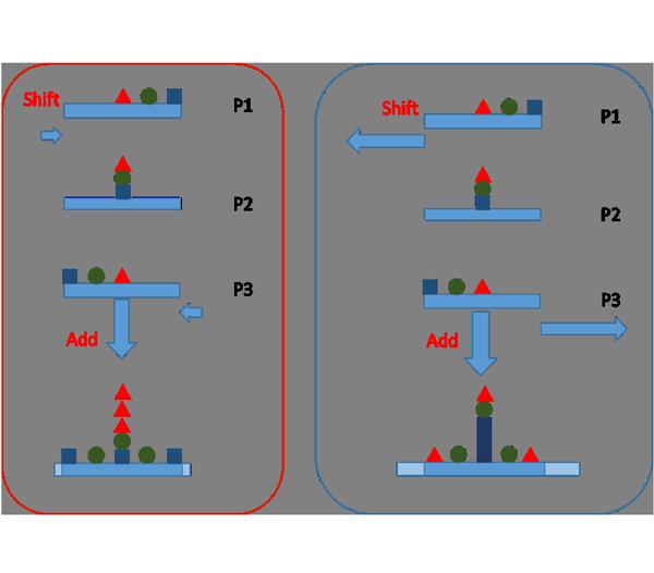 トモシンセシスの原理