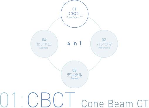 01 Cone Beam CT