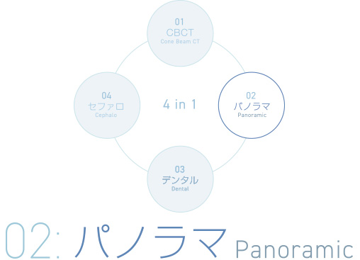 02 パノラマ