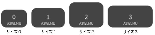 PA200付属品